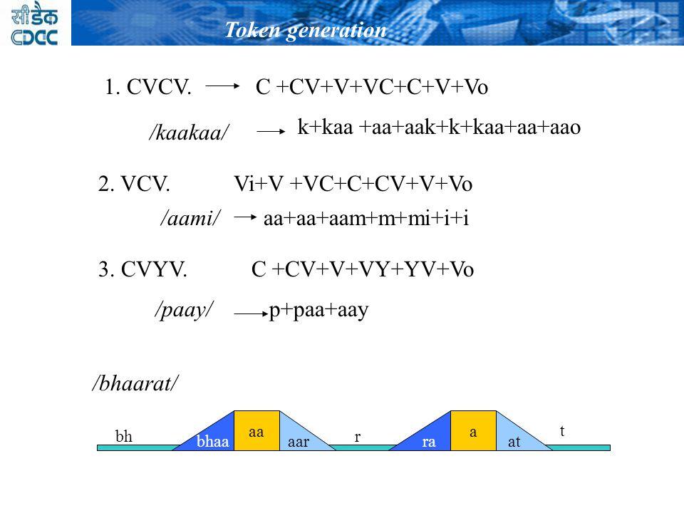 V VCCV CC Required signal processing aspects  Pitch normalization  Amplitude normalization Segmentation process CCVVVC