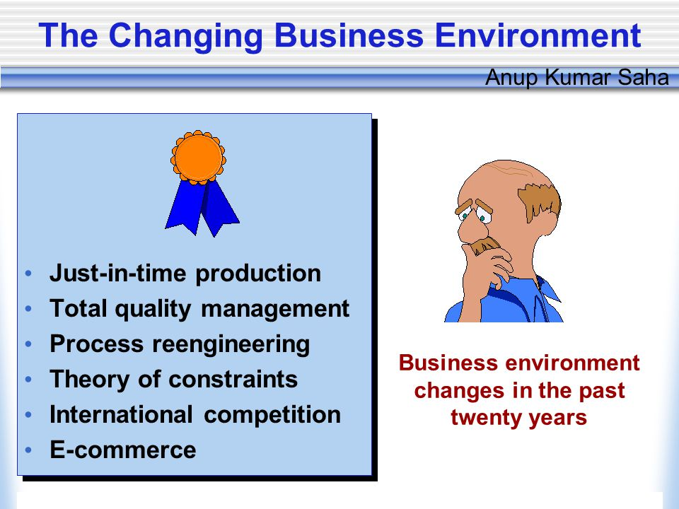 Copyright © 2006, The McGraw-Hill Companies, Inc.McGraw-Hill/Irwin Anup Kumar Saha Just-in-time production Total quality management Process reengineering Theory of constraints International competition E-commerce Just-in-time production Total quality management Process reengineering Theory of constraints International competition E-commerce Business environment changes in the past twenty years The Changing Business Environment