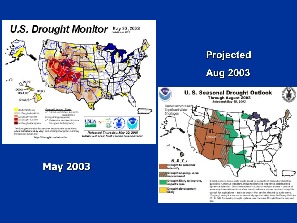 May 2003 Projected Aug 2003