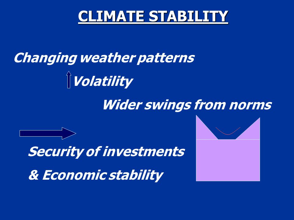 Chavez et al., Science 2003 January 10; 299: 217 THE PACIFIC Warm West, Cold East Regime Shifts Regime Shifts Hoerling and Kumar: Science 2003; 299: 691