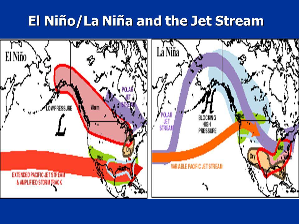 El Niño/La Niña and the Jet Stream