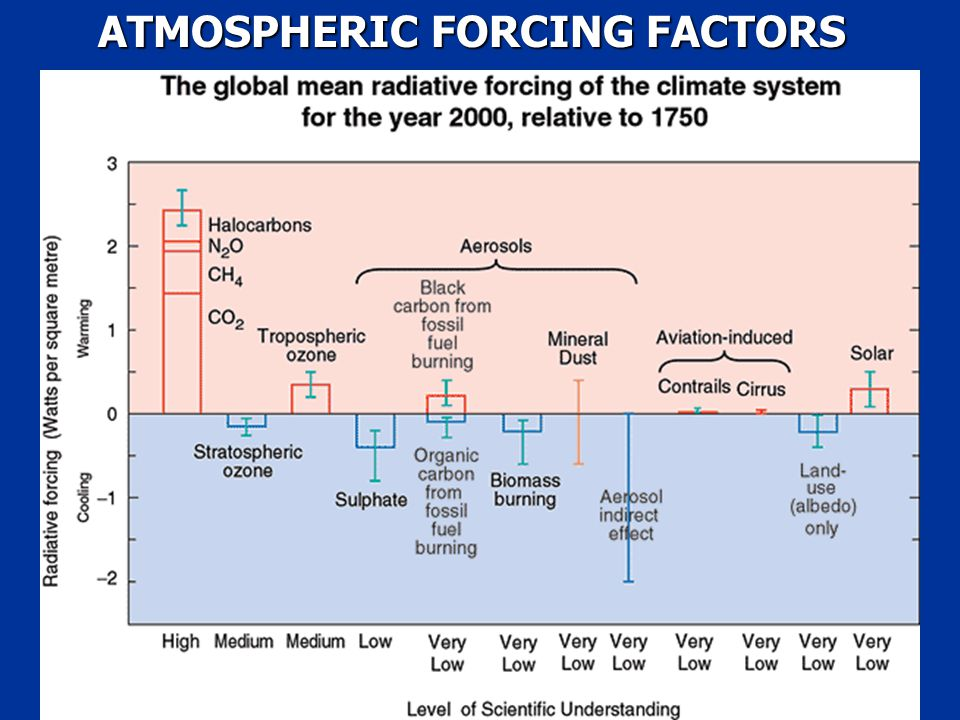 Hoerling and Kumar: Science 2003 January 31; 299: 691-694 FRESHENING OF THE ARCTIC