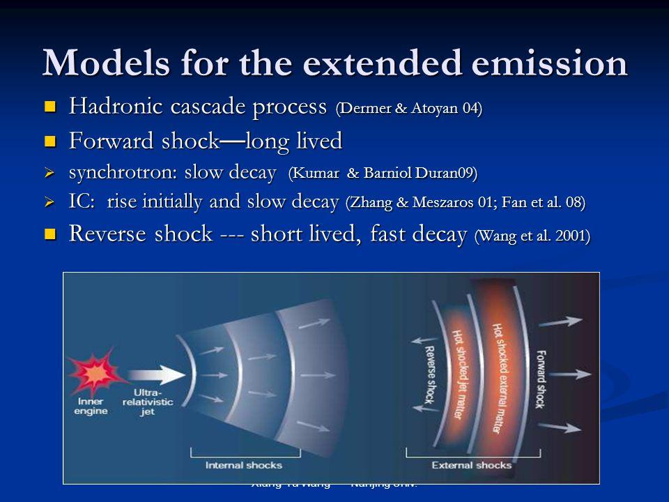 Xiang-Yu Wang Nanjing Univ. Models for the extended emission Hadronic cascade process (Dermer & Atoyan 04) Hadronic cascade process (Dermer & Atoyan 0