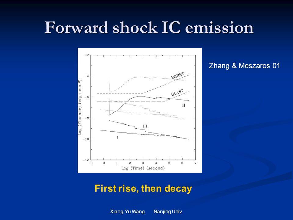 Xiang-Yu Wang Nanjing Univ. Forward shock IC emission Forward shock IC emission Zhang & Meszaros 01 First rise, then decay