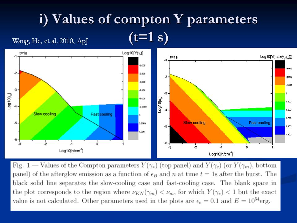 i) Values of compton Y parameters (t=1 s) Wang, He, et al. 2010, ApJ