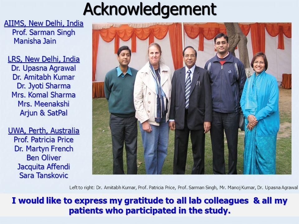 Acknowledgement AIIMS, New Delhi, India Prof. Sarman Singh Manisha Jain LRS, New Delhi, India Dr. Upasna Agrawal Dr. Amitabh Kumar Dr. Jyoti Sharma Mr