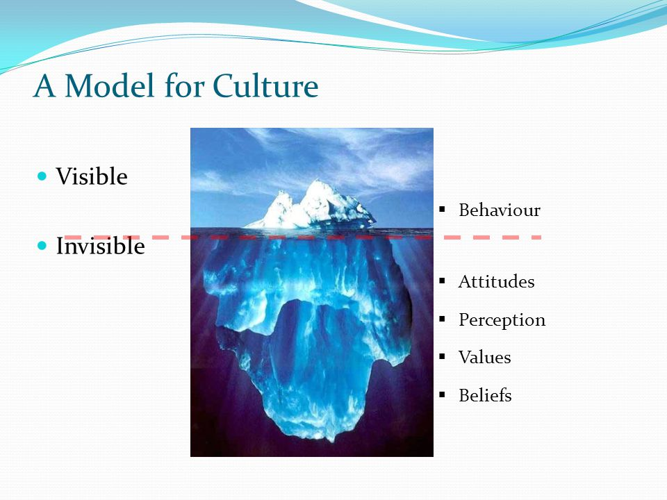 A Model for Culture Visible Invisible  Behaviour  Attitudes  Perception  Values  Beliefs