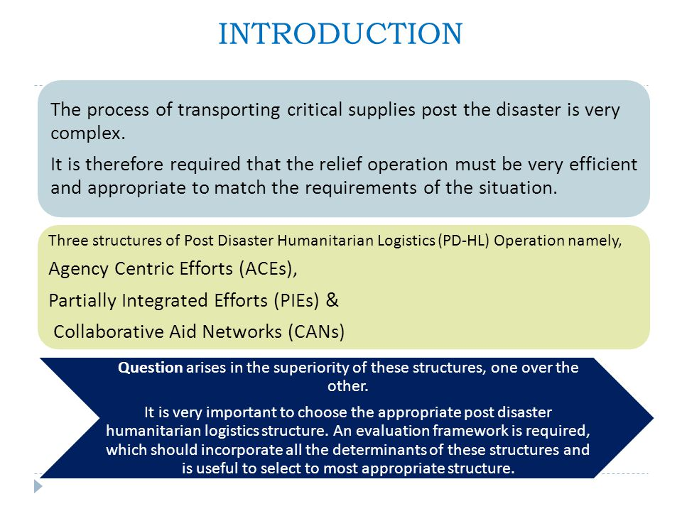 INTRODUCTION The process of transporting critical supplies post the disaster is very complex. It is therefore required that the relief operation must