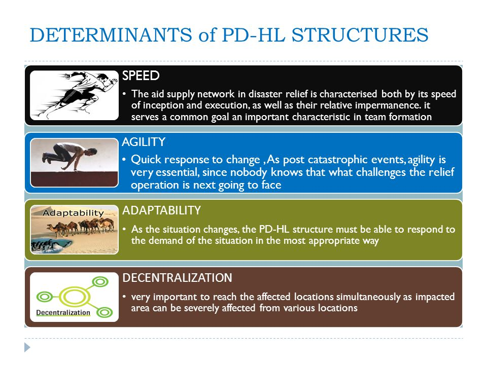 DETERMINANTS of PD-HL STRUCTURES SPEED The aid supply network in disaster relief is characterised both by its speed of inception and execution, as wel