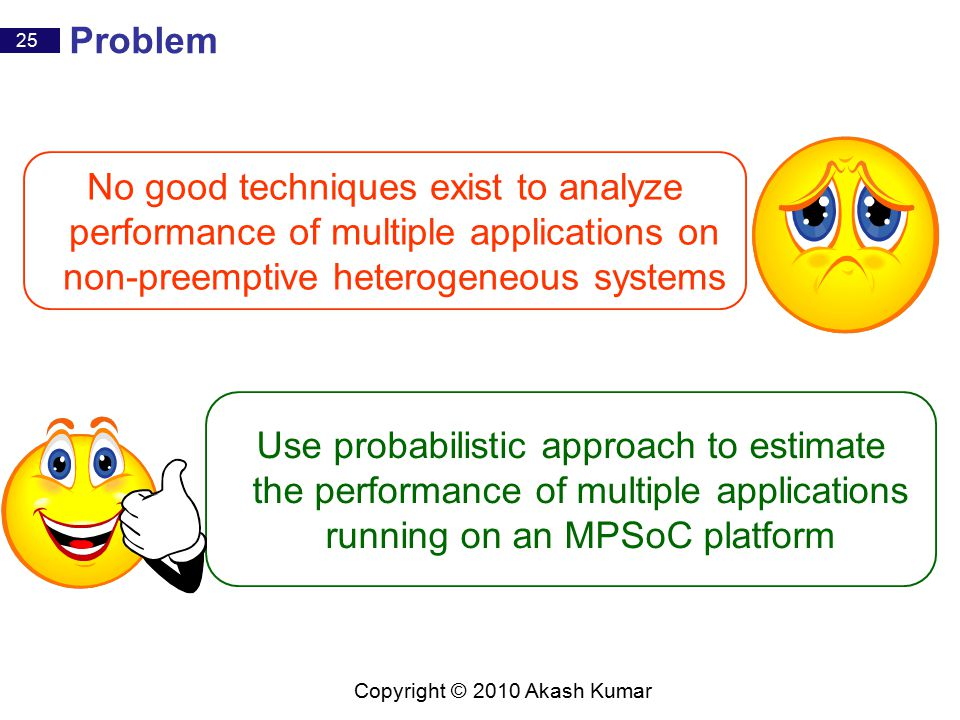 25 Copyright © 2010 Akash Kumar Problem No good techniques exist to analyze performance of multiple applications on non-preemptive heterogeneous systems Use probabilistic approach to estimate the performance of multiple applications running on an MPSoC platform