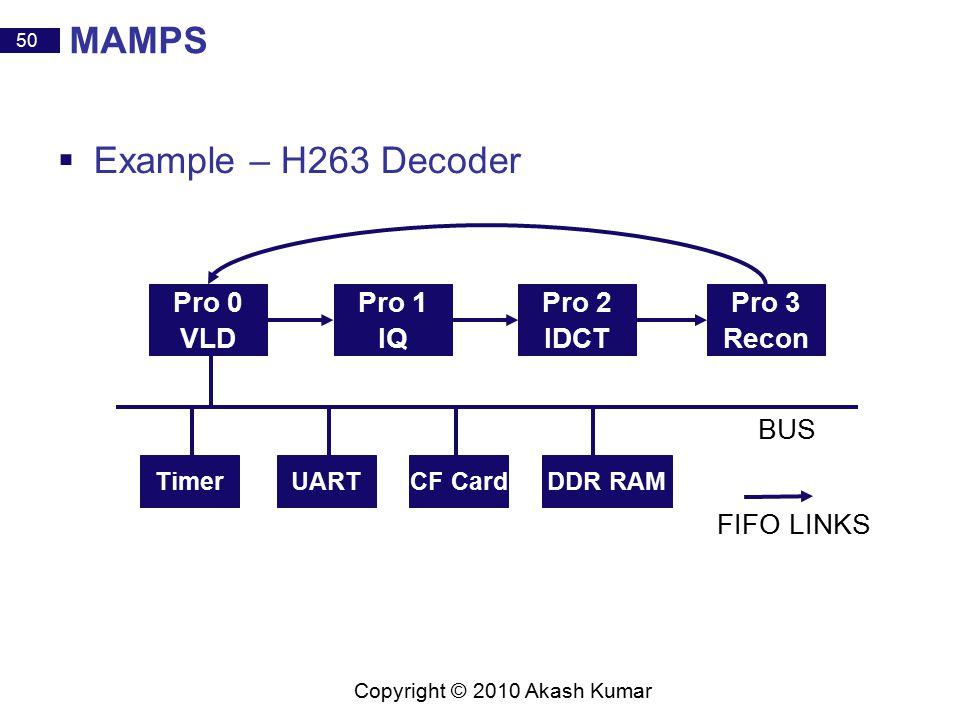 50 Copyright © 2010 Akash Kumar MAMPS Pro 0 VLD Pro 1 IQ Pro 2 IDCT Pro 3 Recon BUS TimerUARTCF CardDDR RAM FIFO LINKS  Example – H263 Decoder