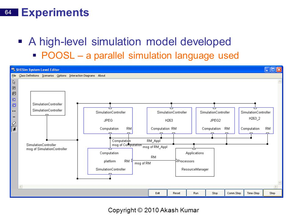 64 Copyright © 2010 Akash Kumar Experiments  A high-level simulation model developed  POOSL – a parallel simulation language used  A protocol for communication defined  System verified with a number of application SDF models  Case study done with H263 and JPEG application models  Impact of varying 'polling' interval studied