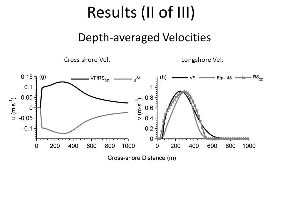 Results (II of III) Depth-averaged Velocities Cross-shore Vel.Longshore Vel.