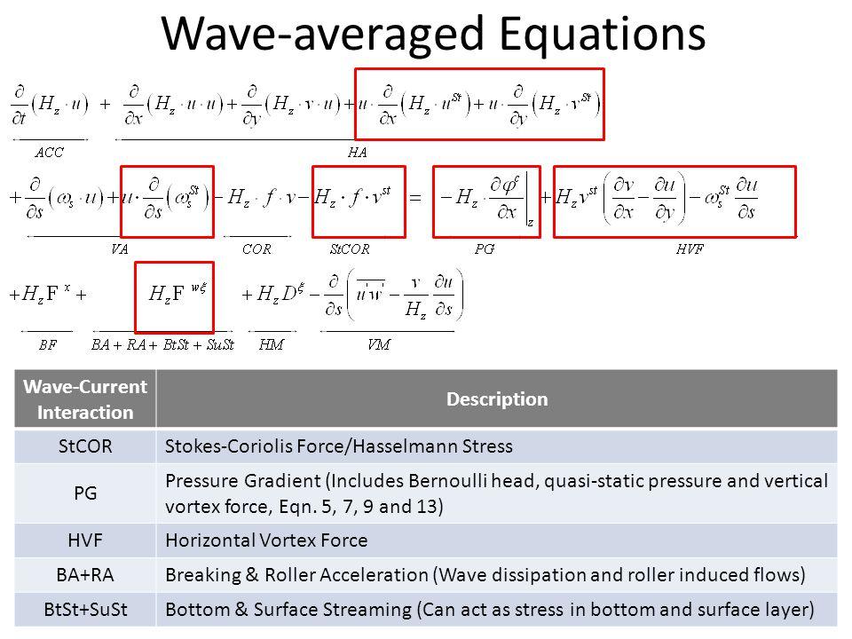 Wave-averaged Equations Wave-Current Interaction Description StCORStokes-Coriolis Force/Hasselmann Stress PG Pressure Gradient (Includes Bernoulli head, quasi-static pressure and vertical vortex force, Eqn.