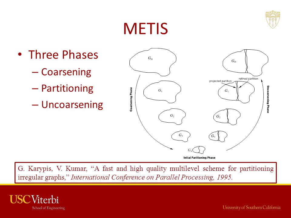 "METIS Three Phases – Coarsening – Partitioning – Uncoarsening G. Karypis, V. Kumar, ""A fast and high quality multilevel scheme for partitioning irregu"