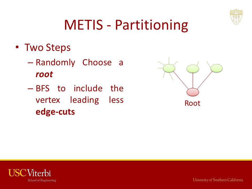 METIS - Partitioning Two Steps – Randomly Choose a root – BFS to include the vertex leading less edge-cuts Root