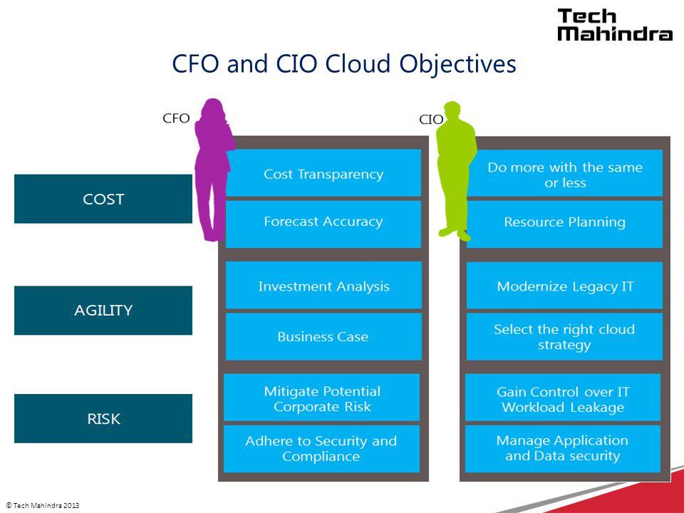 © Tech Mahindra 2013 CFO and CIO Cloud Objectives