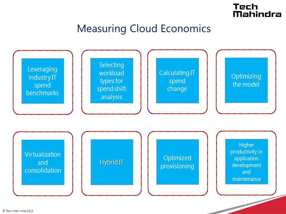 © Tech Mahindra 2013 Measuring Cloud Economics