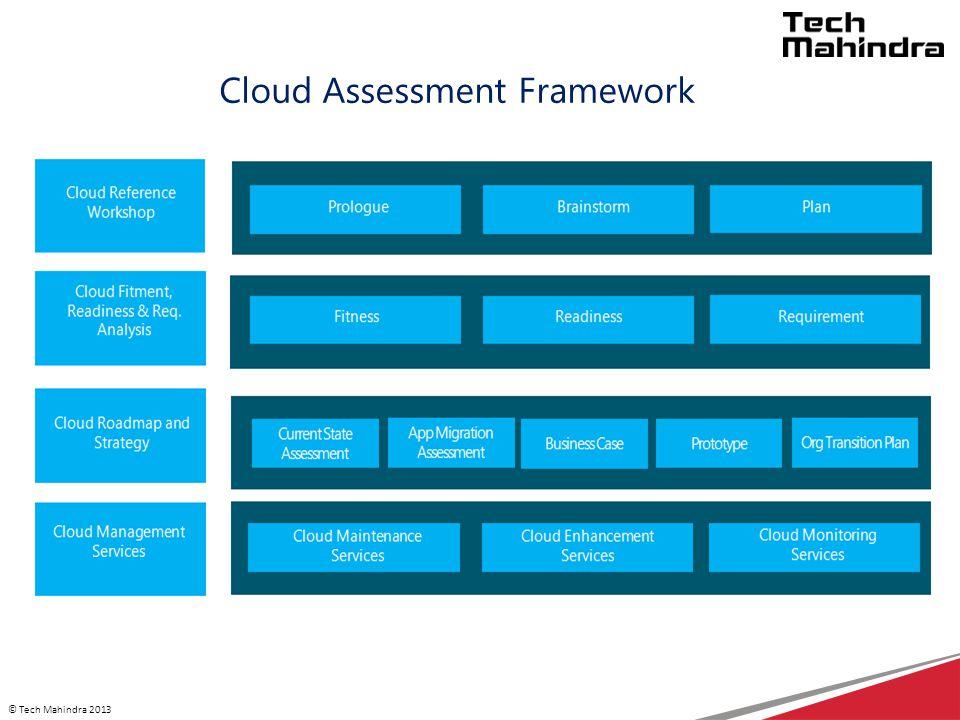 © Tech Mahindra 2013 Cloud Assessment Framework