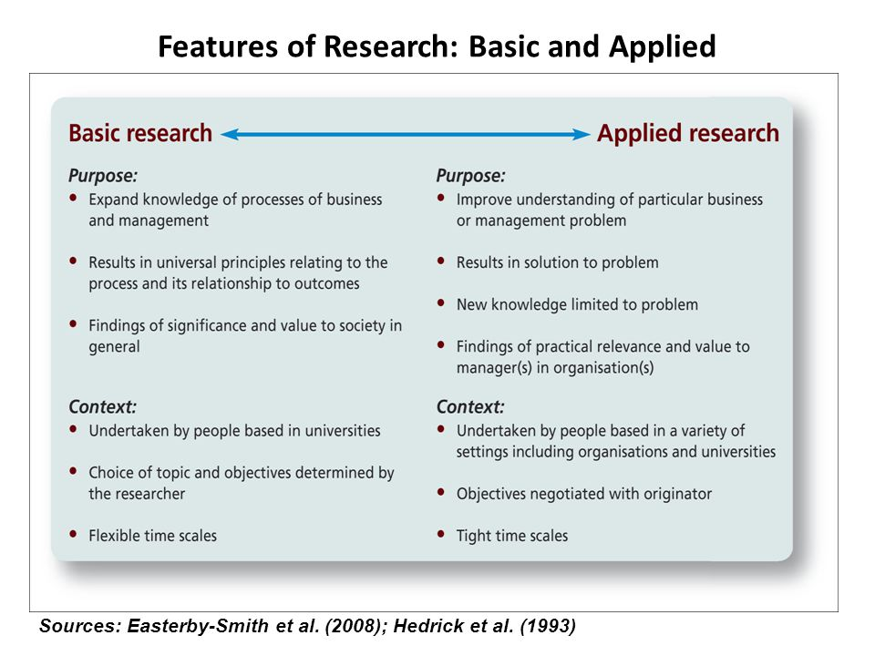 Features of Research: Basic and Applied Sources: Easterby-Smith et al.