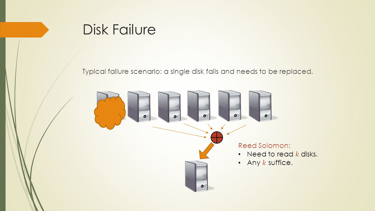 Disk Failure Typical failure scenario: a single disk fails and needs to be replaced.