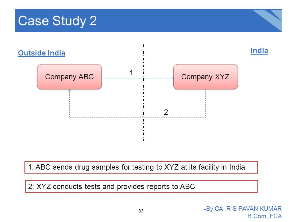 Case Study 2 -By CA R S PAVAN KUMAR B.Com, FCA 1: ABC sends drug samples for testing to XYZ at its facility in India 2: XYZ conducts tests and provides reports to ABC Company ABC Outside India India Company XYZ 1 2 33