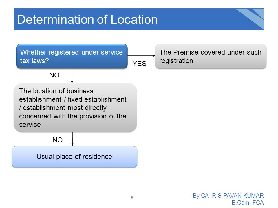 Determination of Location Whether registered under service tax laws.