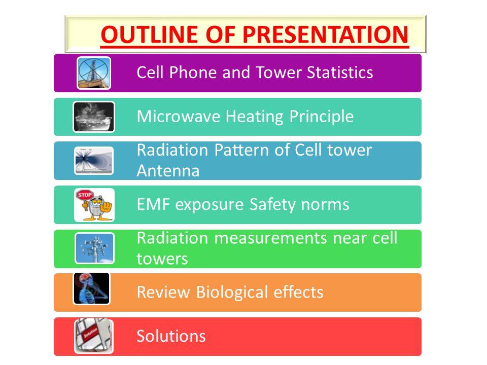 Live Blood Cells and Electrosmog Dr.