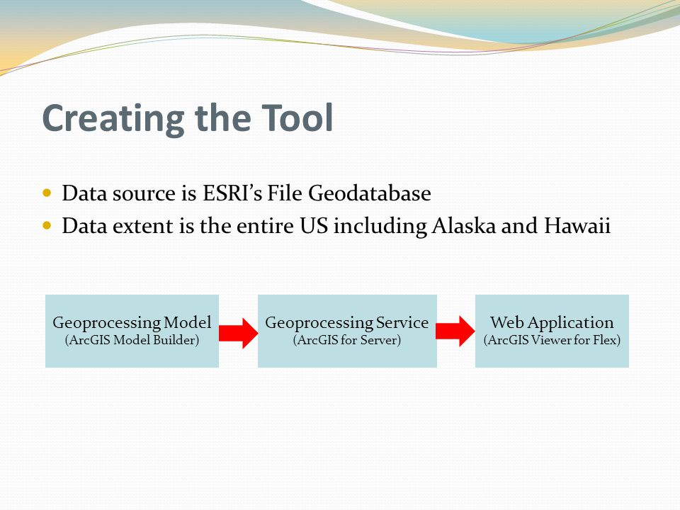 Creating the Tool Data source is ESRI's File Geodatabase Data extent is the entire US including Alaska and Hawaii Geoprocessing Model (ArcGIS Model Builder) Geoprocessing Service (ArcGIS for Server) Web Application (ArcGIS Viewer for Flex)