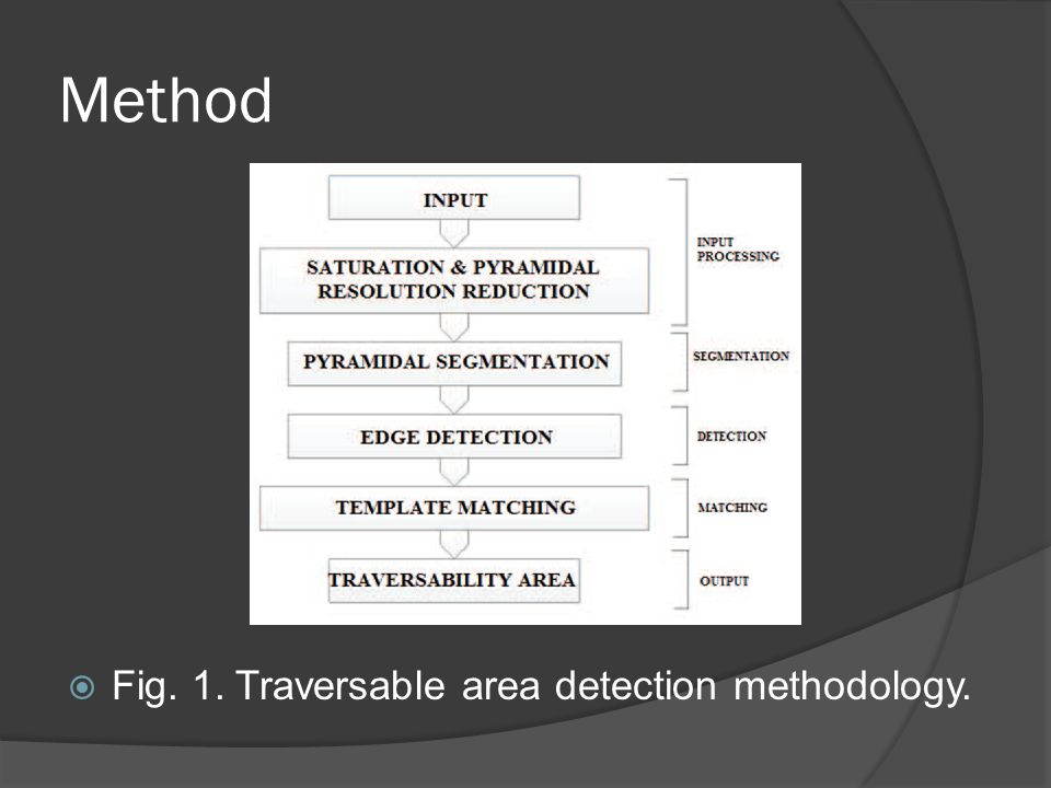 Template Matching  Fig. 6. Challenging situations for decision- making