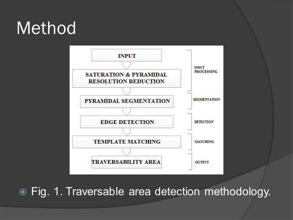 Method  Fig. 1. Traversable area detection methodology.