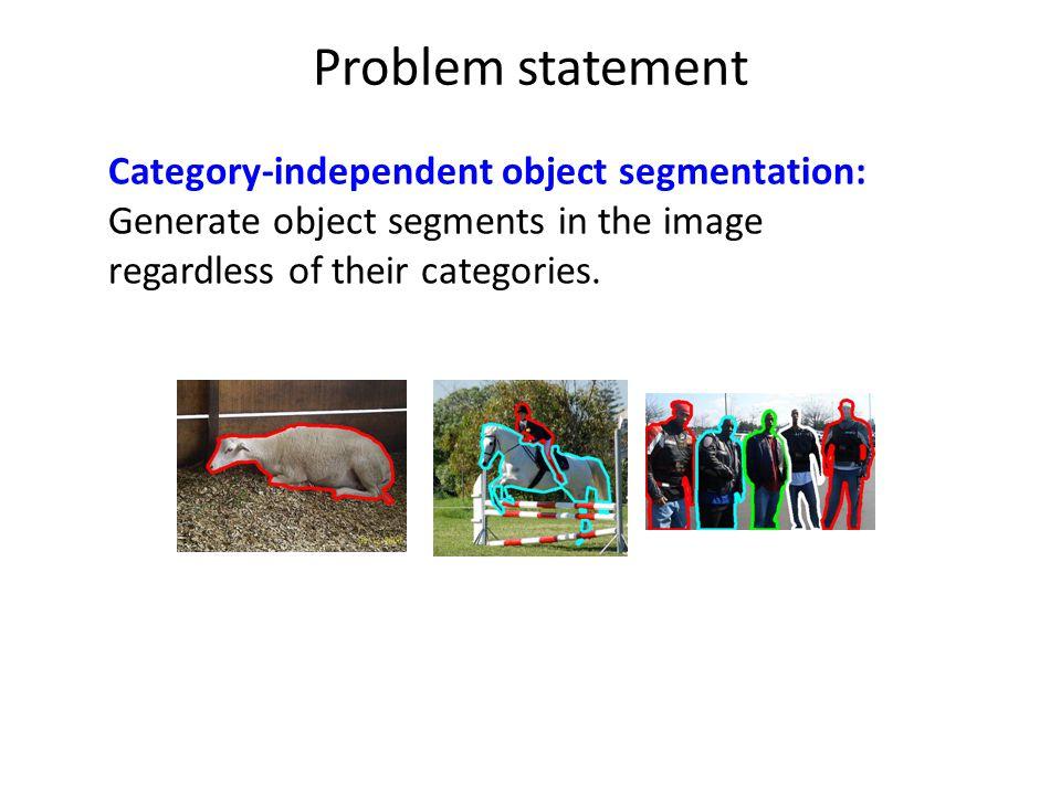 + Shape priorColor model Segmentation model per each group Approach: Segmentation ProjectionAggregation Segmentation Figure-ground segmentation using graph-cut