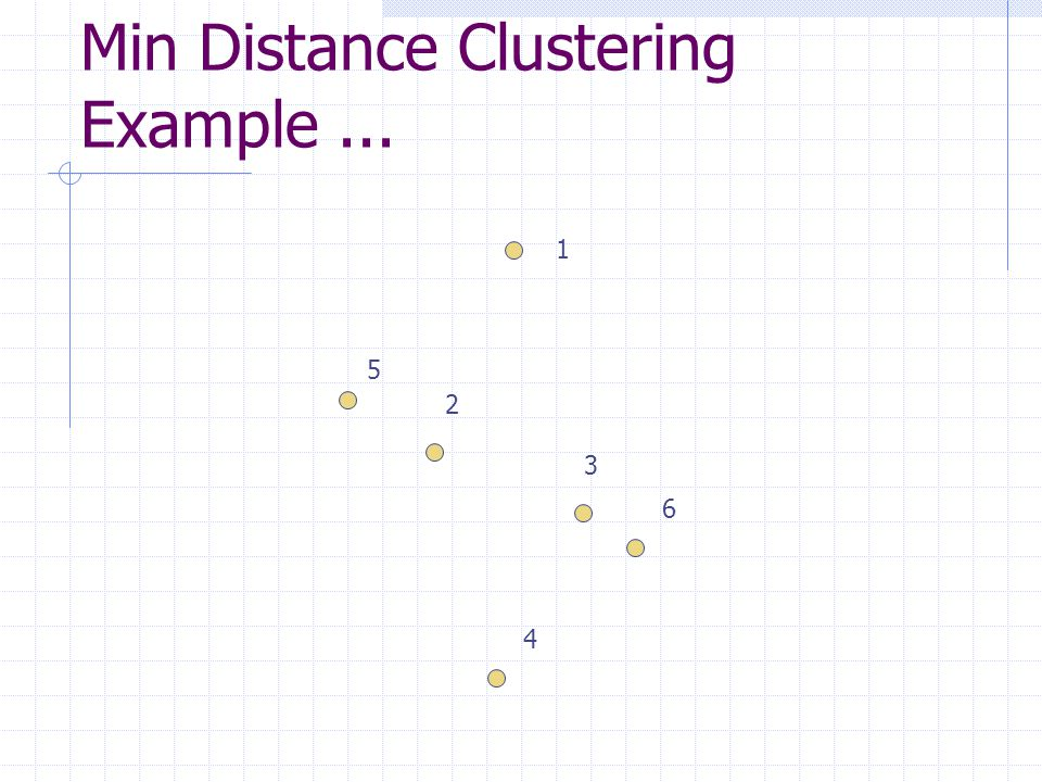 Min Distance Clustering Example... 1 2 5 3 6 4