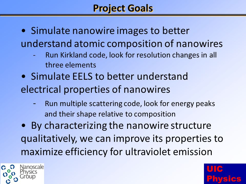 UIC Physics Project Goals Simulate nanowire images to better understand atomic composition of nanowires -Run Kirkland code, look for resolution changes in all three elements Simulate EELS to better understand electrical properties of nanowires - Run multiple scattering code, look for energy peaks and their shape relative to composition By characterizing the nanowire structure qualitatively, we can improve its properties to maximize efficiency for ultraviolet emission