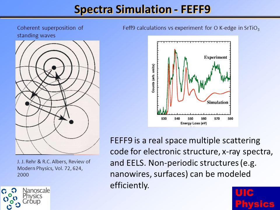 UIC Physics Simulated Images - Pure GaN GaN ABFGaN HAADF