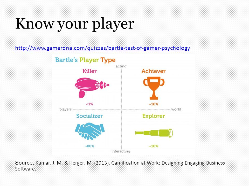 http://www.gamerdna.com/quizzes/bartle-test-of-gamer-psychology Source: Kumar, J.