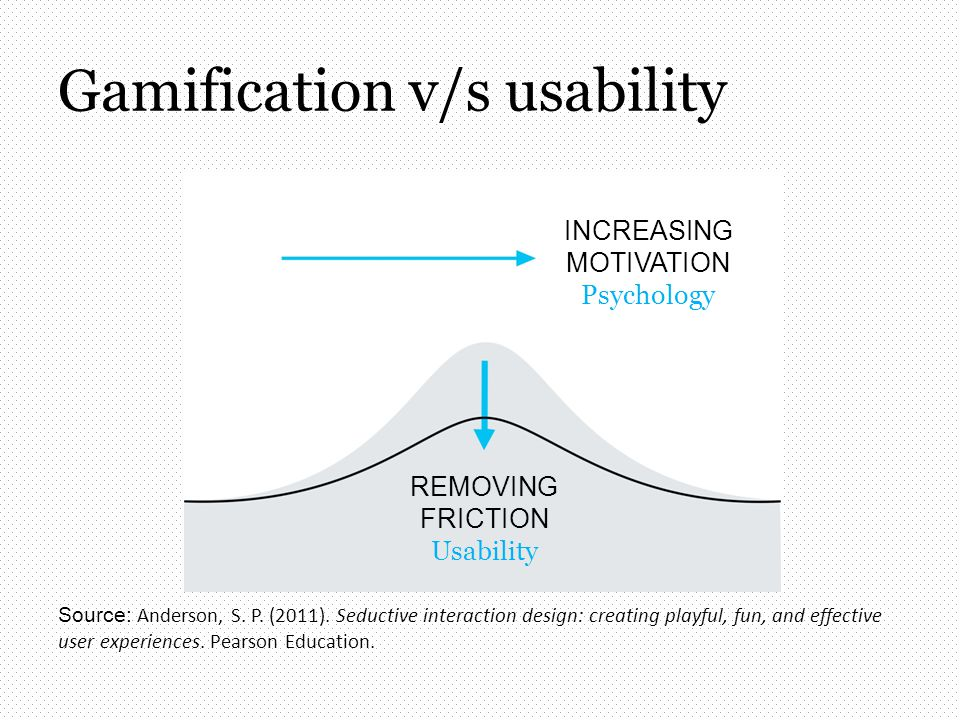 Gamification v/s usability REMOVING FRICTION Usability INCREASING MOTIVATION Psychology Source: Anderson, S.