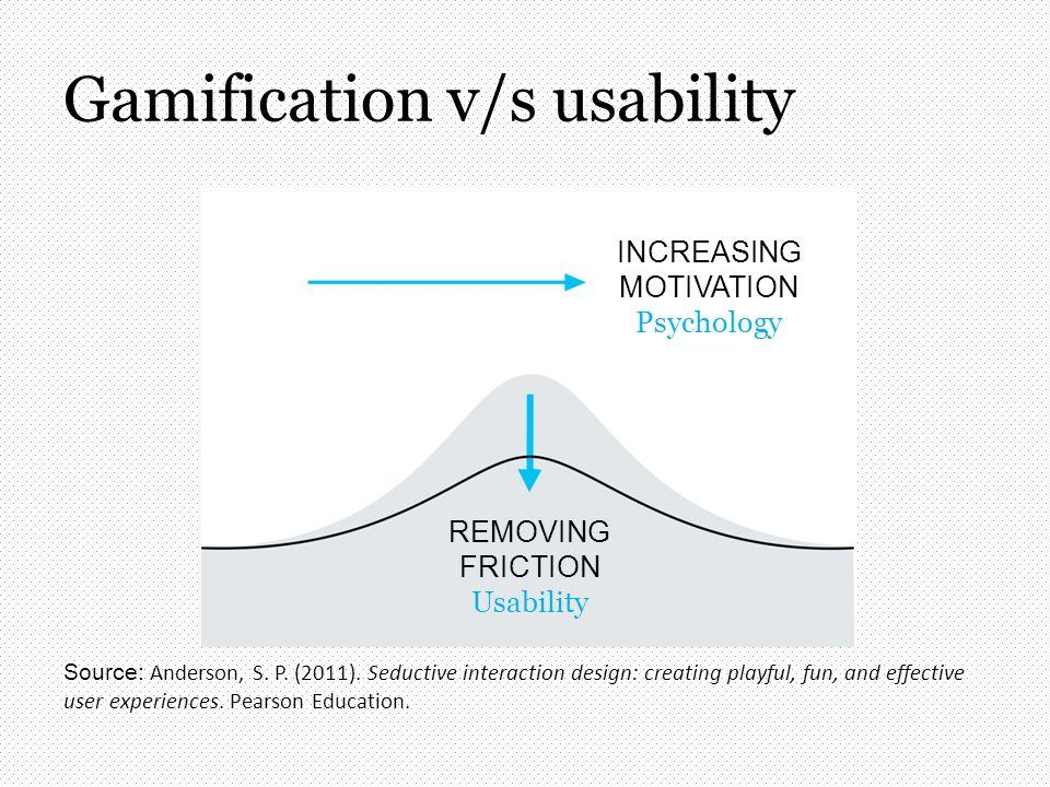 Game mechanics: Progress indicator Motivation driver: Feedback Case study 2: LinkedIn