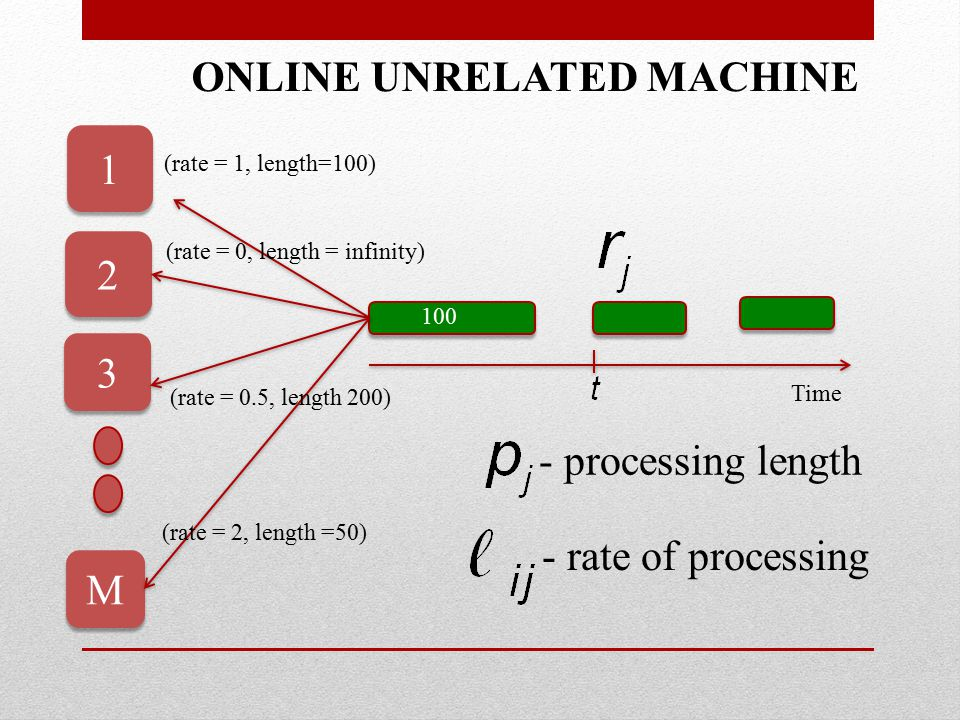 KEY IDEA II: VIRTUAL QUEUES, VIRTUAL SPEED RR Total delay induced by job if it stays on the machine till its completion is proportional to