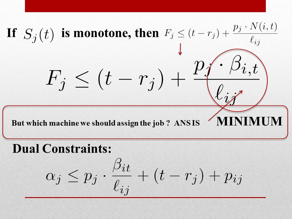 If is monotone, then Dual Constraints: But which machine we should assign the job ANS IS MINIMUM