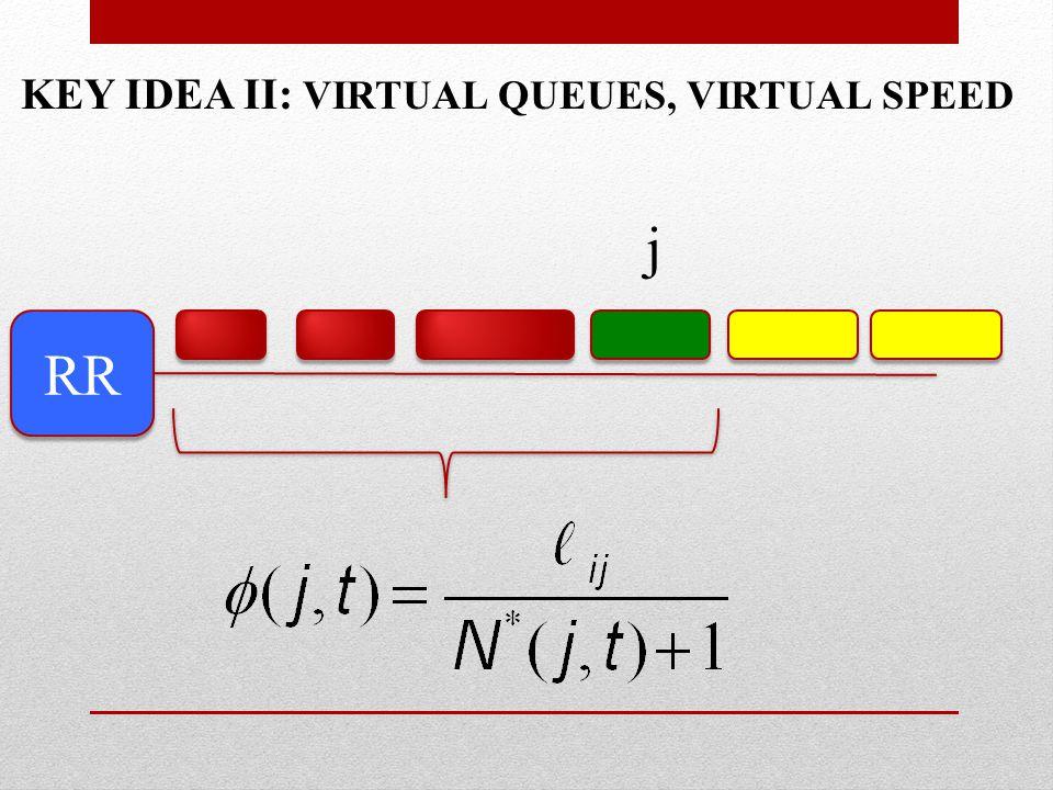 KEY IDEA II: VIRTUAL QUEUES, VIRTUAL SPEED RR j