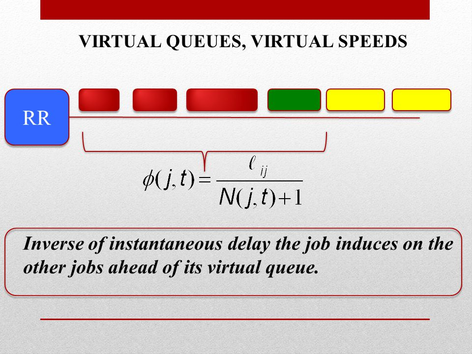 VIRTUAL QUEUES, VIRTUAL SPEEDS RR Inverse of instantaneous delay the job induces on the other jobs ahead of its virtual queue.