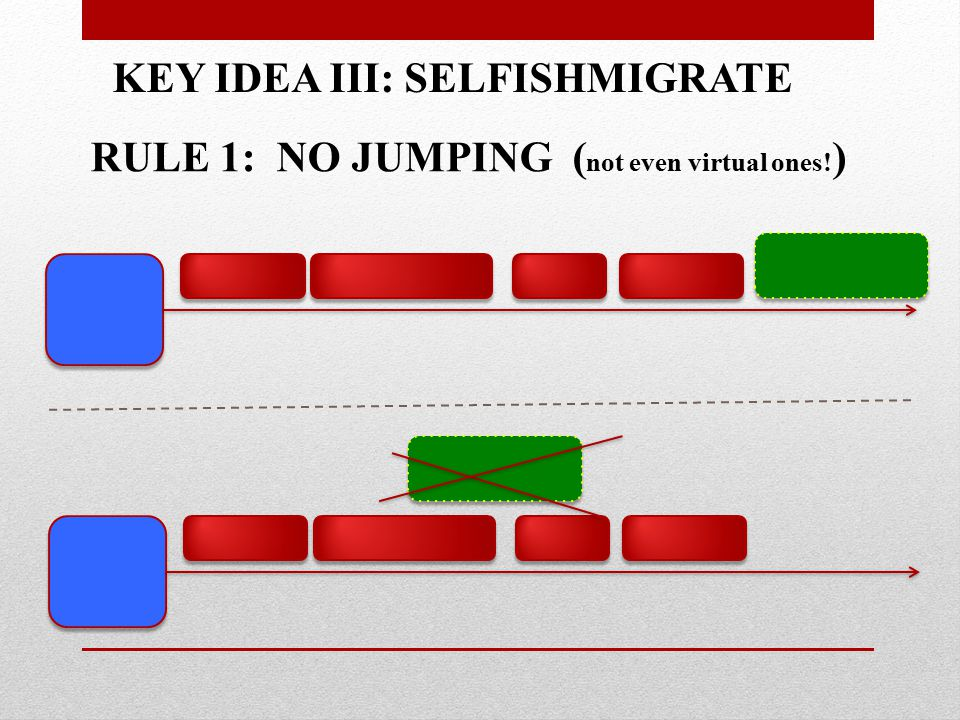 KEY IDEA III: SELFISHMIGRATE RULE 1: NO JUMPING ( not even virtual ones! )