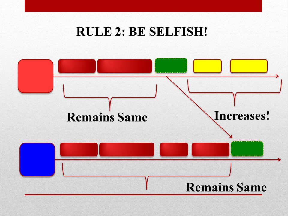 RULE 2: BE SELFISH! Remains Same Increases!