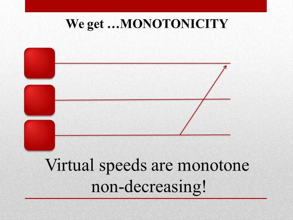 We get …MONOTONICITY Virtual speeds are monotone non-decreasing!