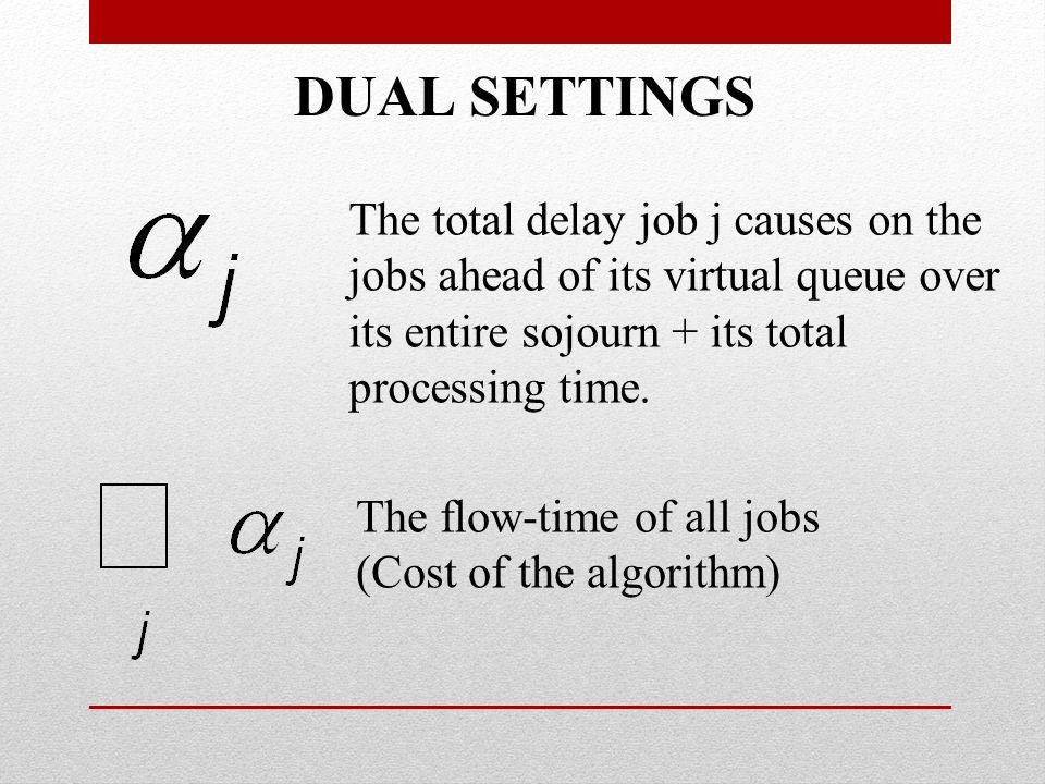 DUAL SETTINGS The total delay job j causes on the jobs ahead of its virtual queue over its entire sojourn + its total processing time.