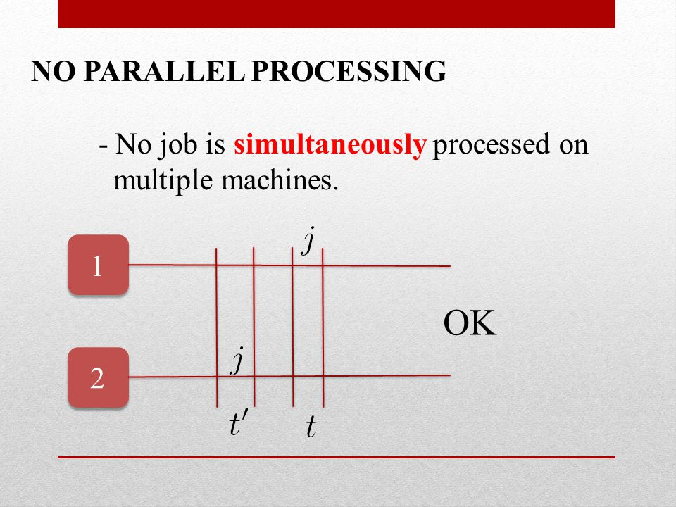 NO PARALLEL PROCESSING - No job is simultaneously processed on multiple machines. 1 1 2 2 OK