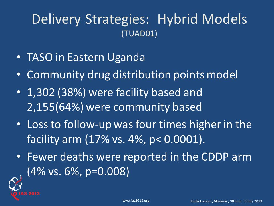 www.ias2013.org Kuala Lumpur, Malaysia, 30 June - 3 July 2013 Delivery Strategies: Hybrid Models (TUAD01) TASO in Eastern Uganda Community drug distribution points model 1,302 (38%) were facility based and 2,155(64%) were community based Loss to follow-up was four times higher in the facility arm (17% vs.