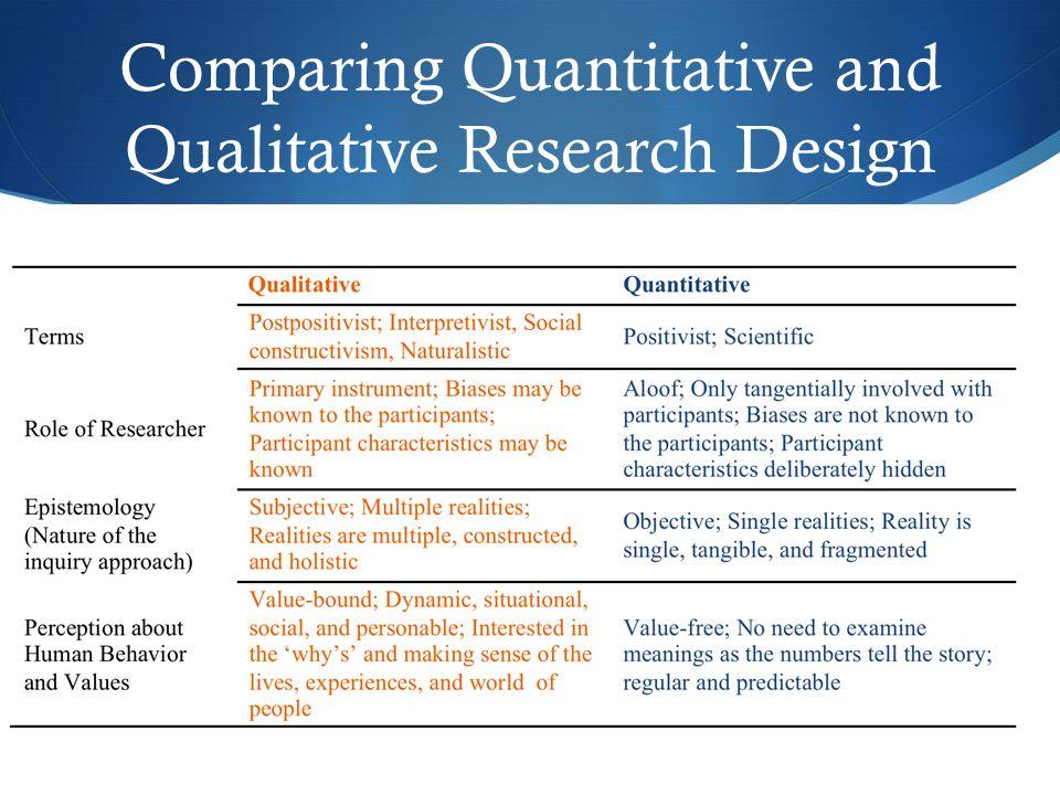 Comparing Quantitative and Qualitative Research Design