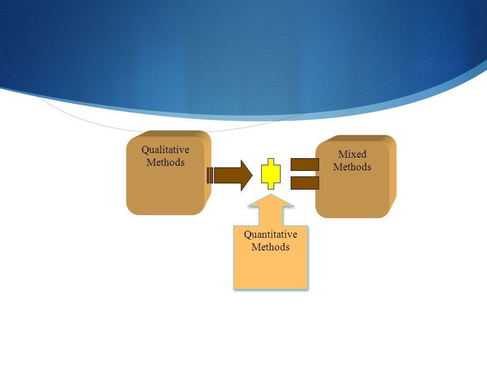 Qualitative Methods Mixed Methods Quantitative Methods